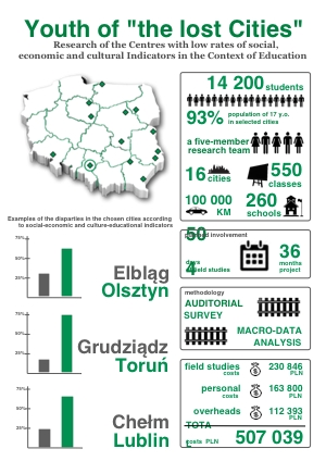 2013 ncn infographic